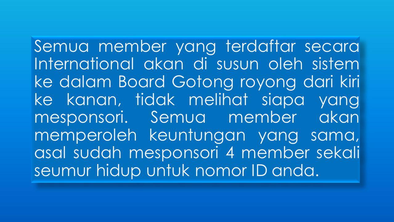 Semua member yang terdaftar secara International akan di susun oleh sistem ke dalam Board Gotong royong dari kiri ke kanan, tidak melihat siapa yang mesponsori.