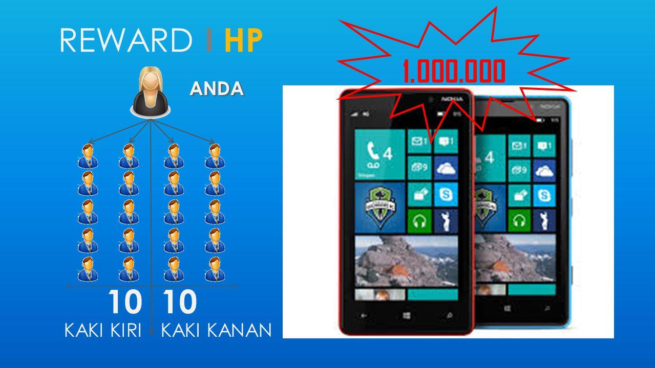 1.000.000 reward i hp ANDA 10 KAKI KIRI 10 KAKI KANAN