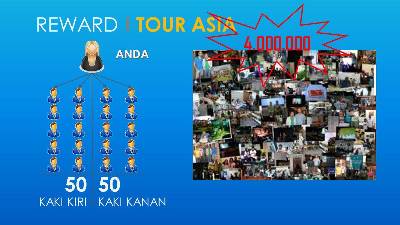 4.000.000 reward i TOUR ASIA ANDA 50 KAKI KIRI 50 KAKI KANAN