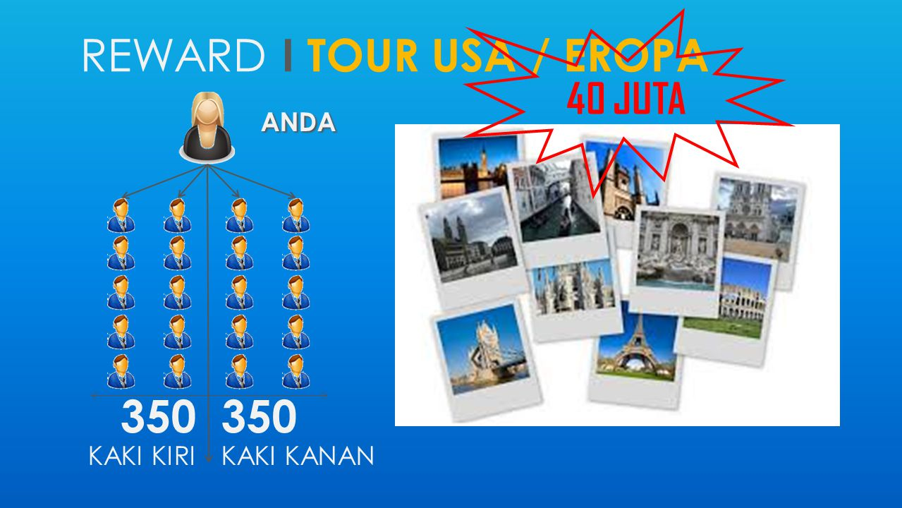 reward i TOUR USA / EROPA
