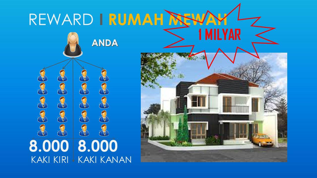 1 MILYAR reward i RUMAH MEWAH ANDA 8.000 KAKI KIRI 8.000 KAKI KANAN