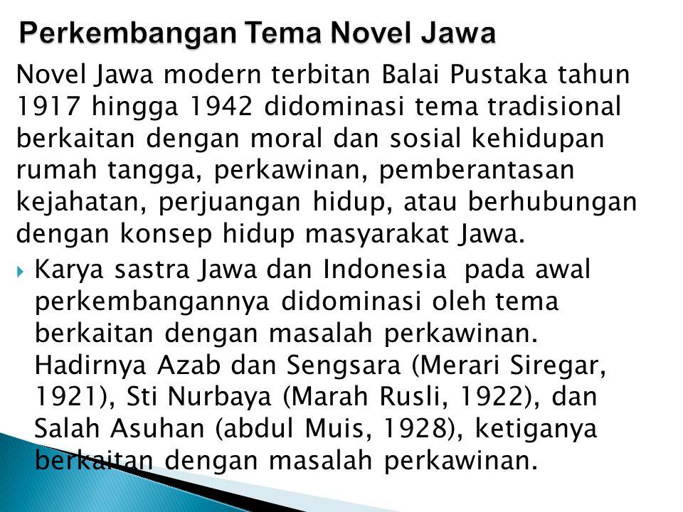 Perkembangan Tema Novel Jawa