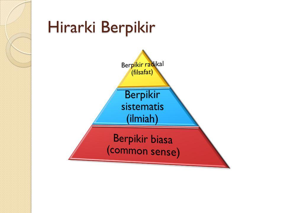 Hirarki Berpikir Berpikir sistematis (ilmiah)
