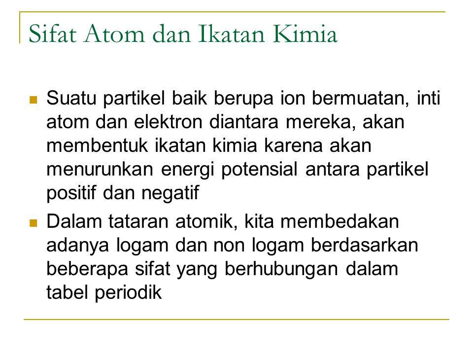 Sifat Atom dan Ikatan Kimia