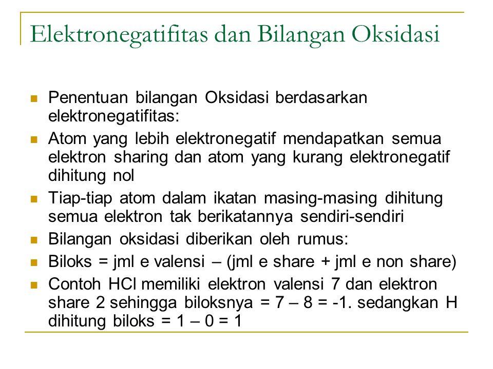 Elektronegatifitas dan Bilangan Oksidasi