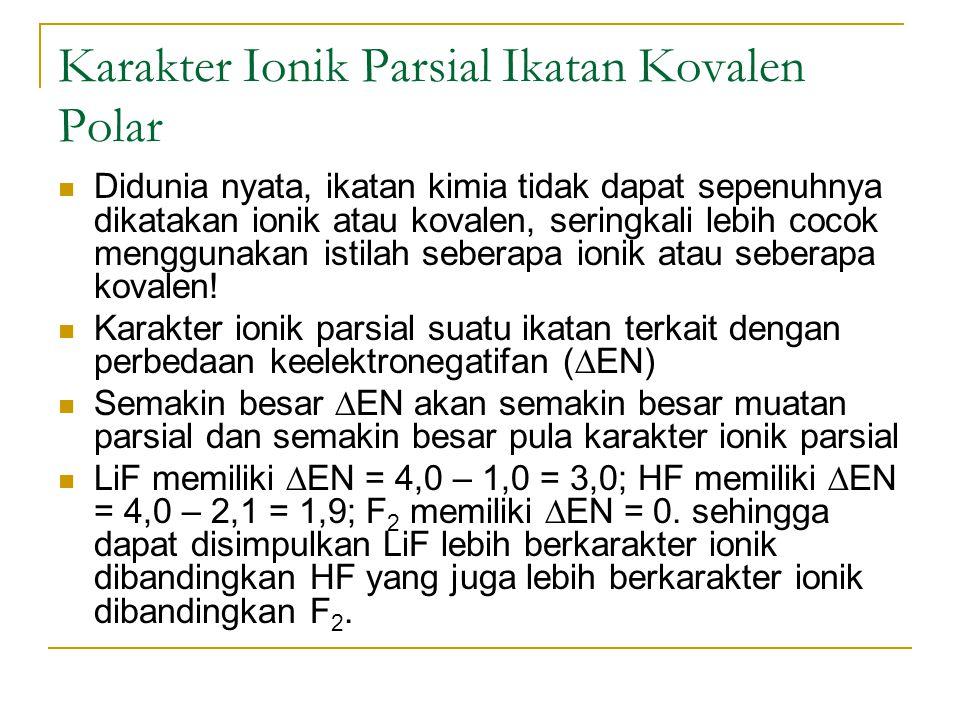 Karakter Ionik Parsial Ikatan Kovalen Polar