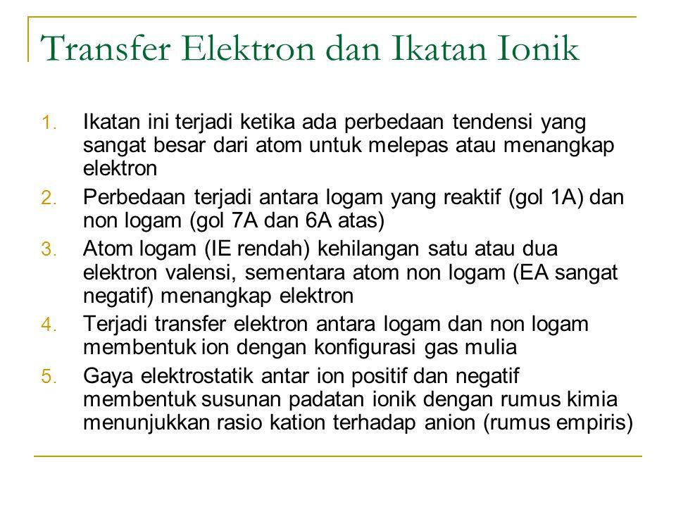 Transfer Elektron dan Ikatan Ionik