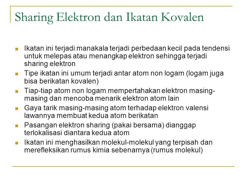 Sharing Elektron dan Ikatan Kovalen