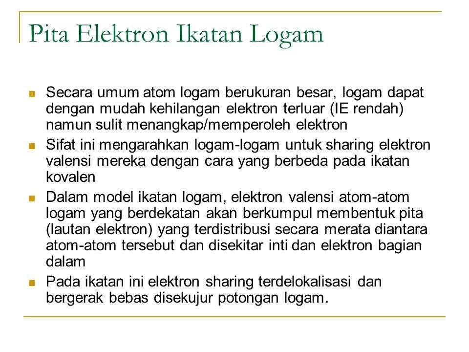 Pita Elektron Ikatan Logam