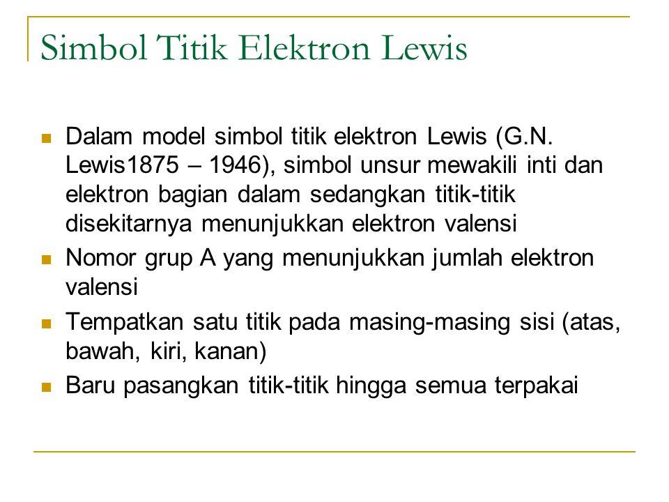 Simbol Titik Elektron Lewis