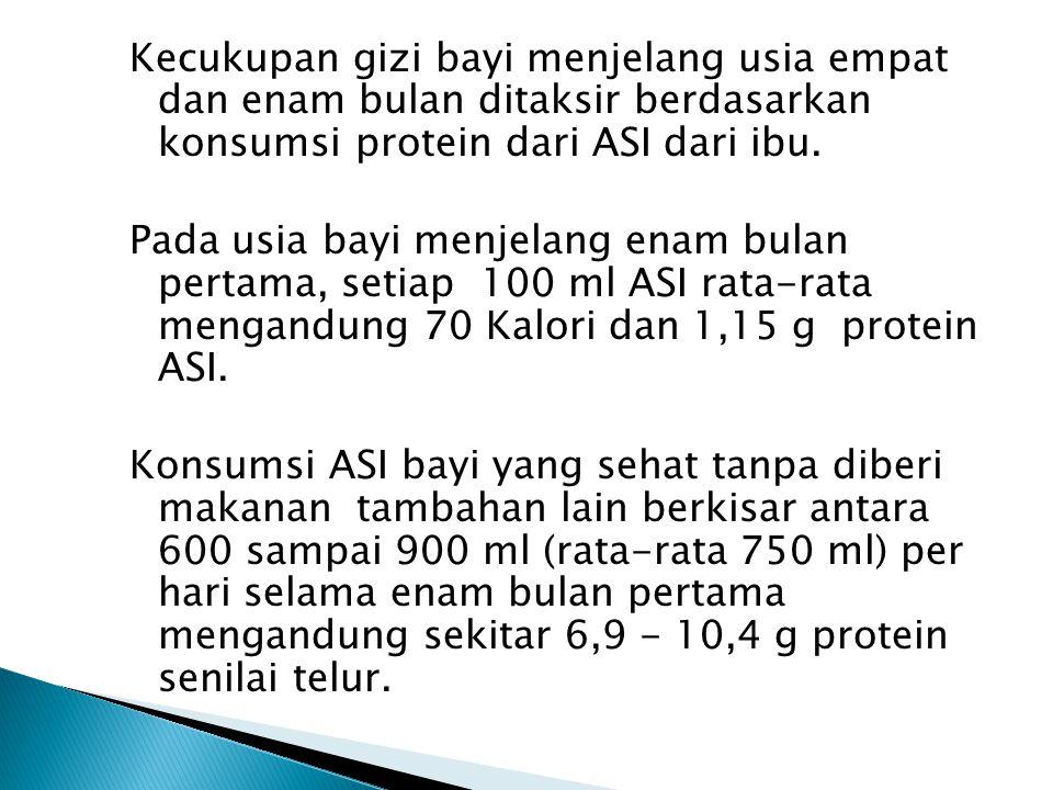 Kecukupan gizi bayi menjelang usia empat dan enam bulan ditaksir berdasarkan konsumsi protein dari ASI dari ibu.