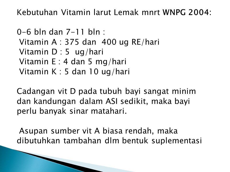 Kebutuhan Vitamin larut Lemak mnrt WNPG 2004: 0-6 bln dan 7-11 bln : Vitamin A : 375 dan 400 ug RE/hari Vitamin D : 5 ug/hari Vitamin E : 4 dan 5 mg/hari Vitamin K : 5 dan 10 ug/hari Cadangan vit D pada tubuh bayi sangat minim dan kandungan dalam ASI sedikit, maka bayi perlu banyak sinar matahari.