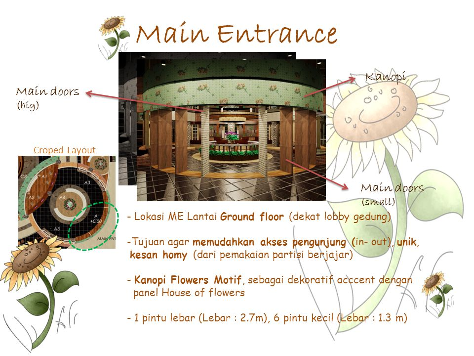 Main Entrance Kanopi Main doors Main doors (big) Croped Layout (small)
