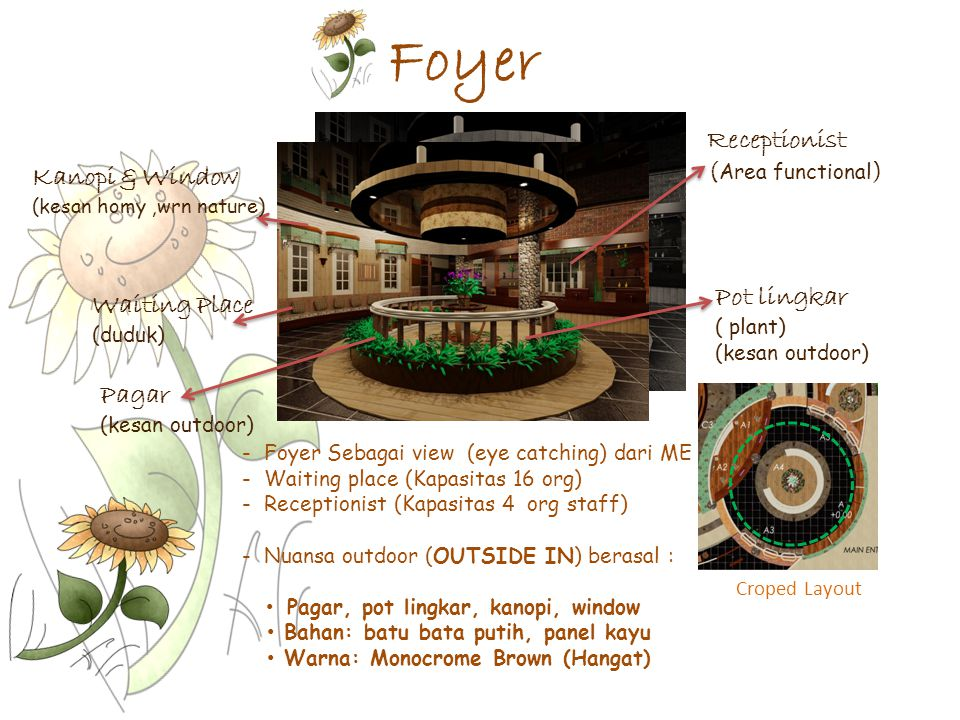 Foyer Receptionist (Area functional) Kanopi & Window Pot lingkar