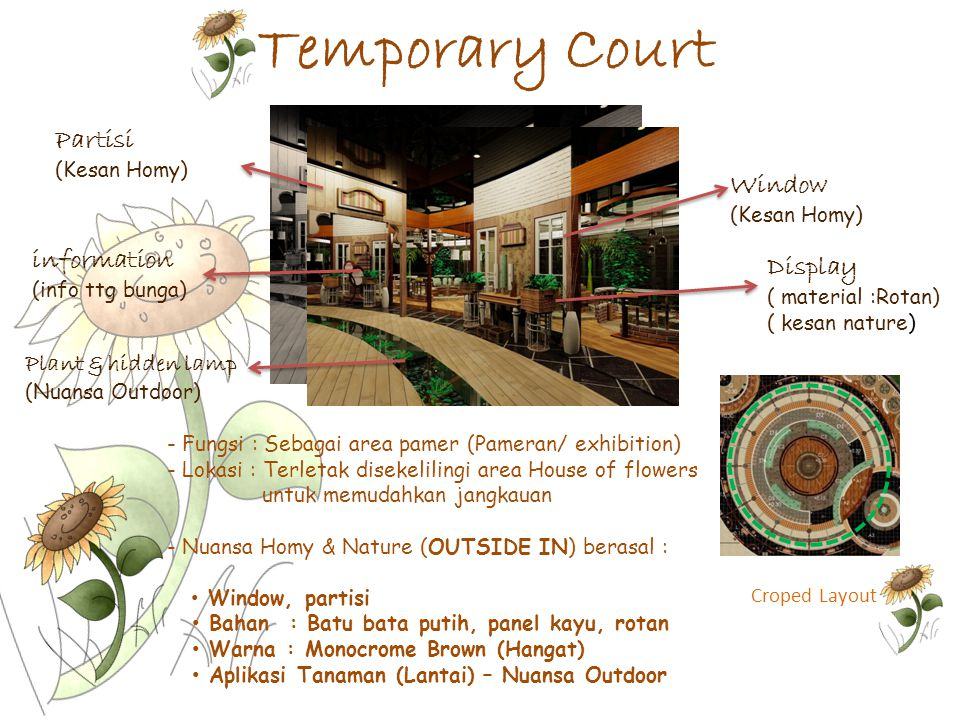 Temporary Court Partisi Window information Display Plant & hidden lamp