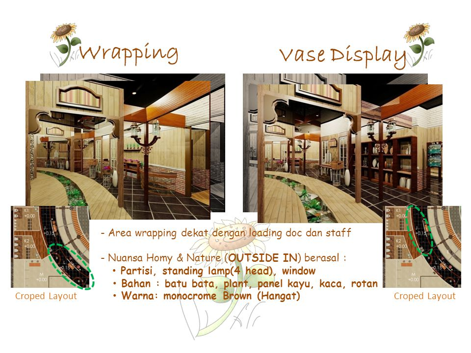 Wrapping Vase Display Area wrapping dekat dengan loading doc dan staff