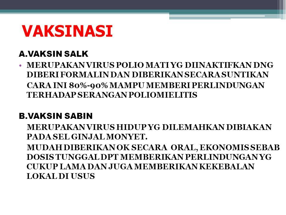 VAKSINASI A.VAKSIN SALK