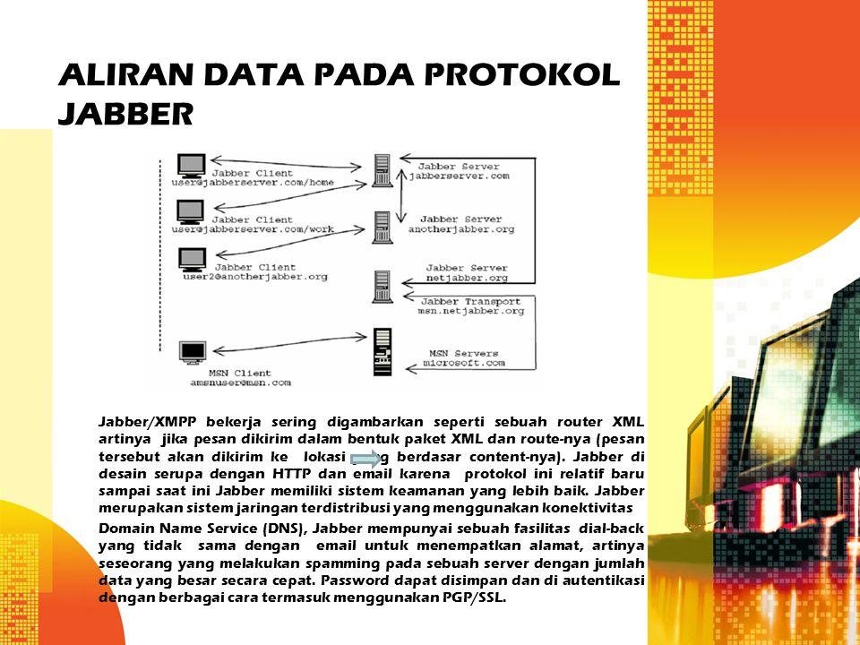 ALIRAN DATA PADA PROTOKOL JABBER