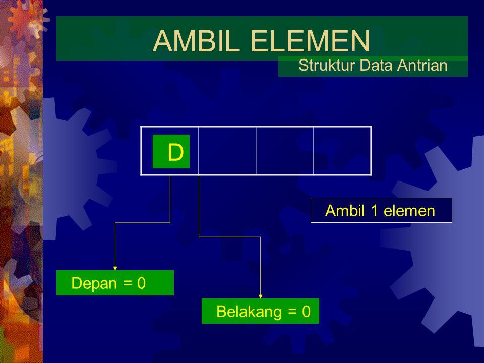 AMBIL ELEMEN D Struktur Data Antrian Ambil 1 elemen Depan = 0