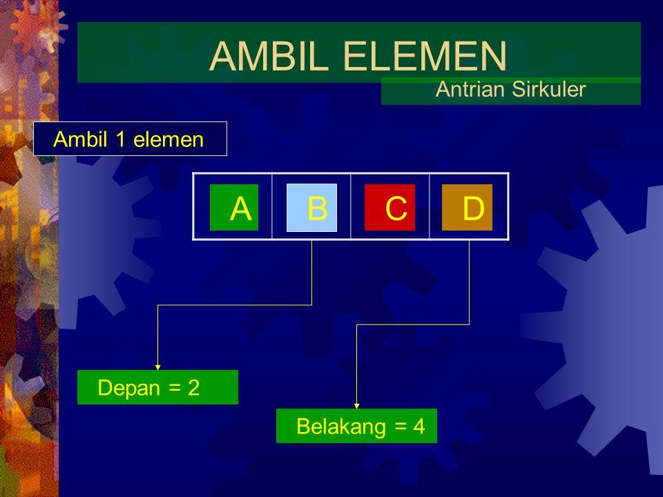 AMBIL ELEMEN A B C D Antrian Sirkuler Ambil 1 elemen Depan = 2