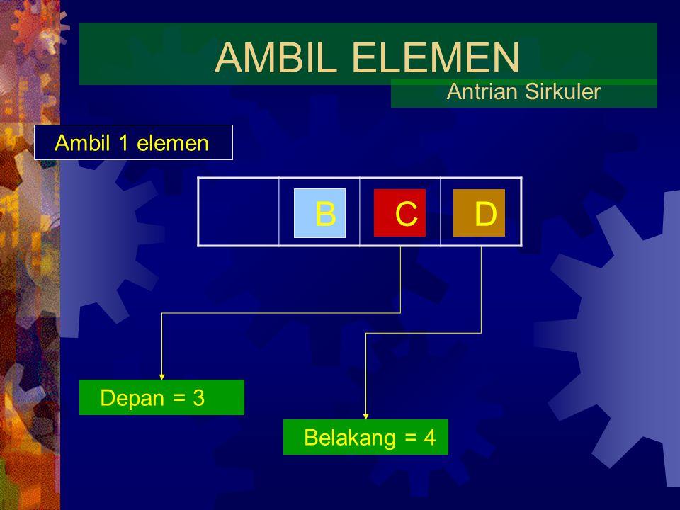 AMBIL ELEMEN B C D Antrian Sirkuler Ambil 1 elemen Depan = 3