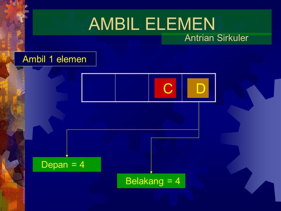 AMBIL ELEMEN C D Antrian Sirkuler Ambil 1 elemen Depan = 4
