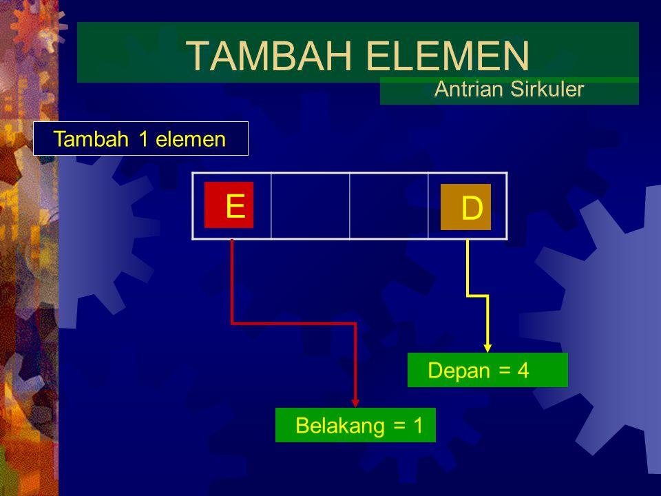 TAMBAH ELEMEN E D Antrian Sirkuler Tambah 1 elemen Depan = 4