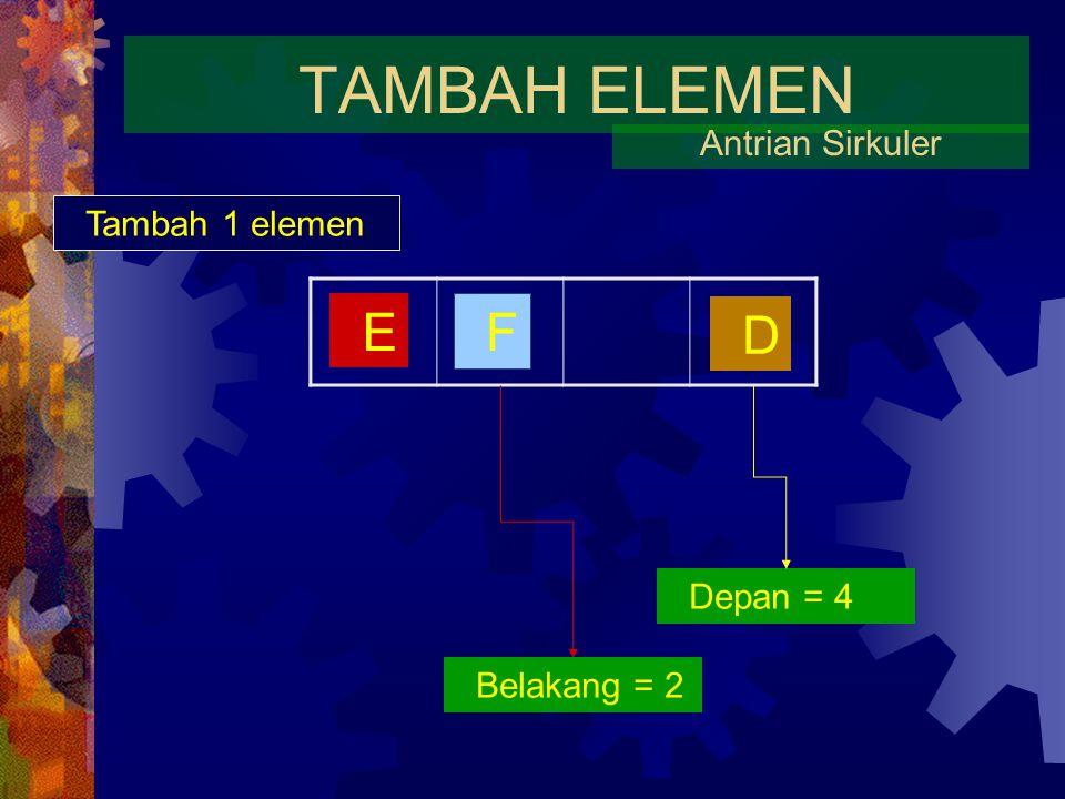 TAMBAH ELEMEN E F D Antrian Sirkuler Tambah 1 elemen Depan = 4