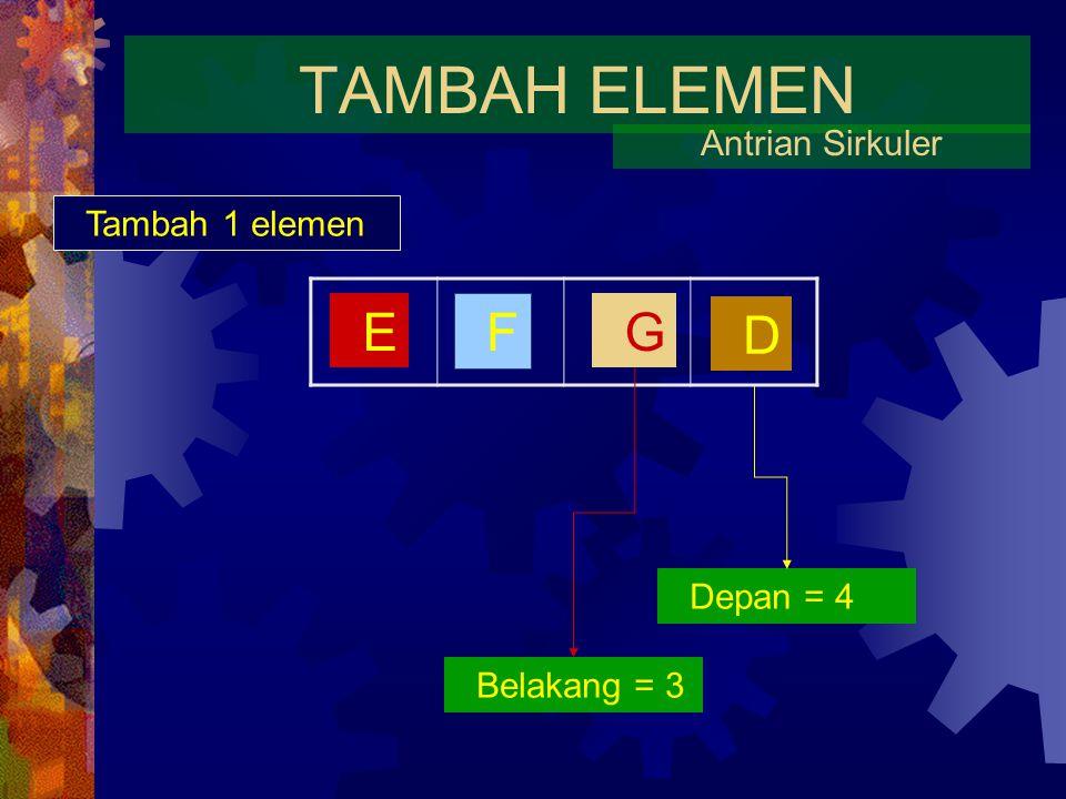 TAMBAH ELEMEN E F G D Antrian Sirkuler Tambah 1 elemen Depan = 4