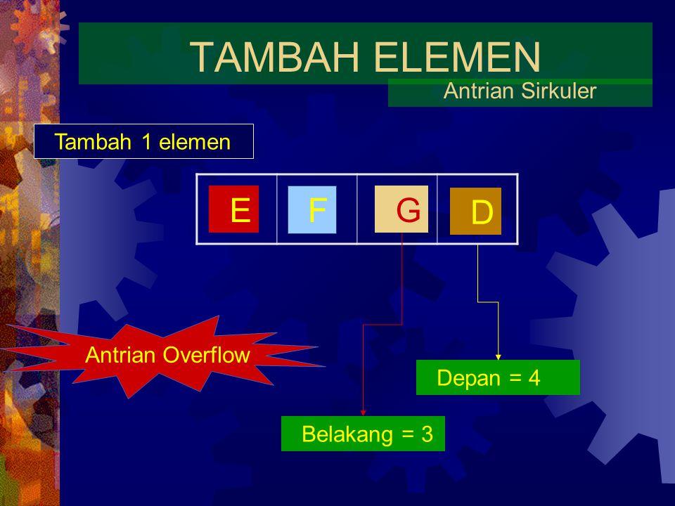 TAMBAH ELEMEN E F G D Antrian Sirkuler Tambah 1 elemen