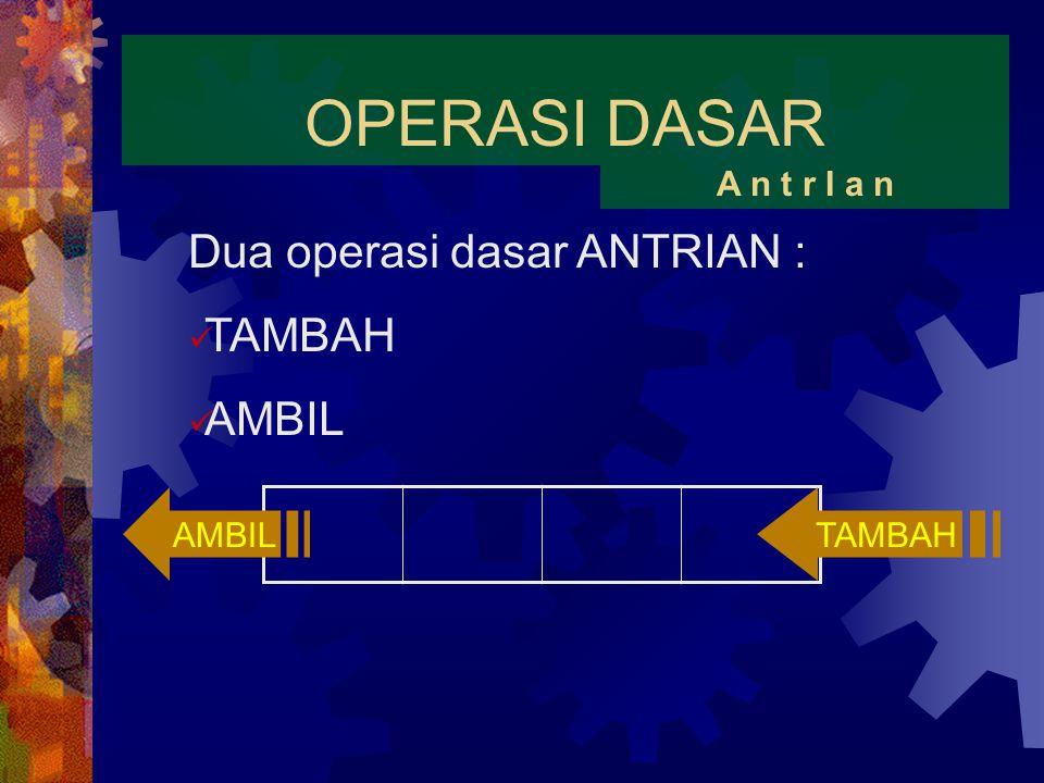 OPERASI DASAR Dua operasi dasar ANTRIAN : TAMBAH AMBIL A n t r I a n