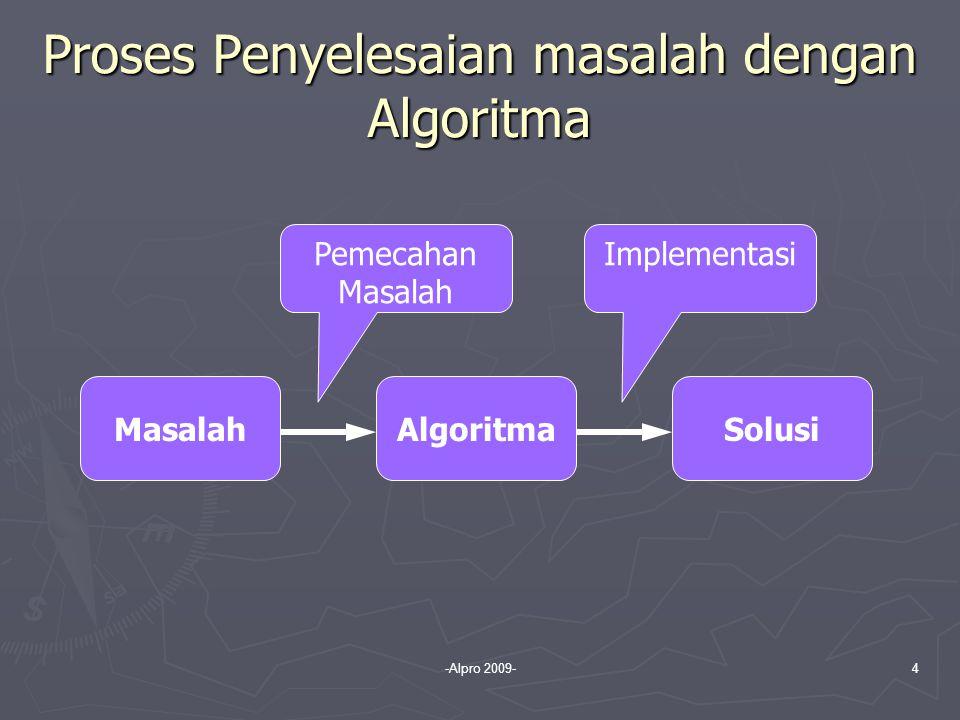 Proses Penyelesaian masalah dengan Algoritma