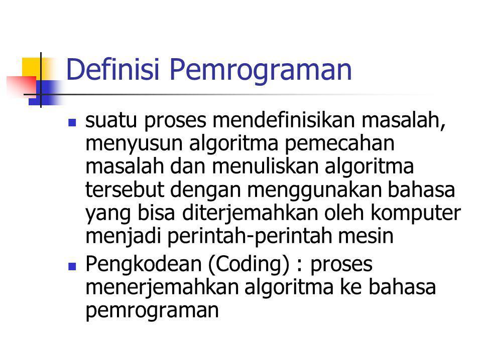 Definisi Pemrograman