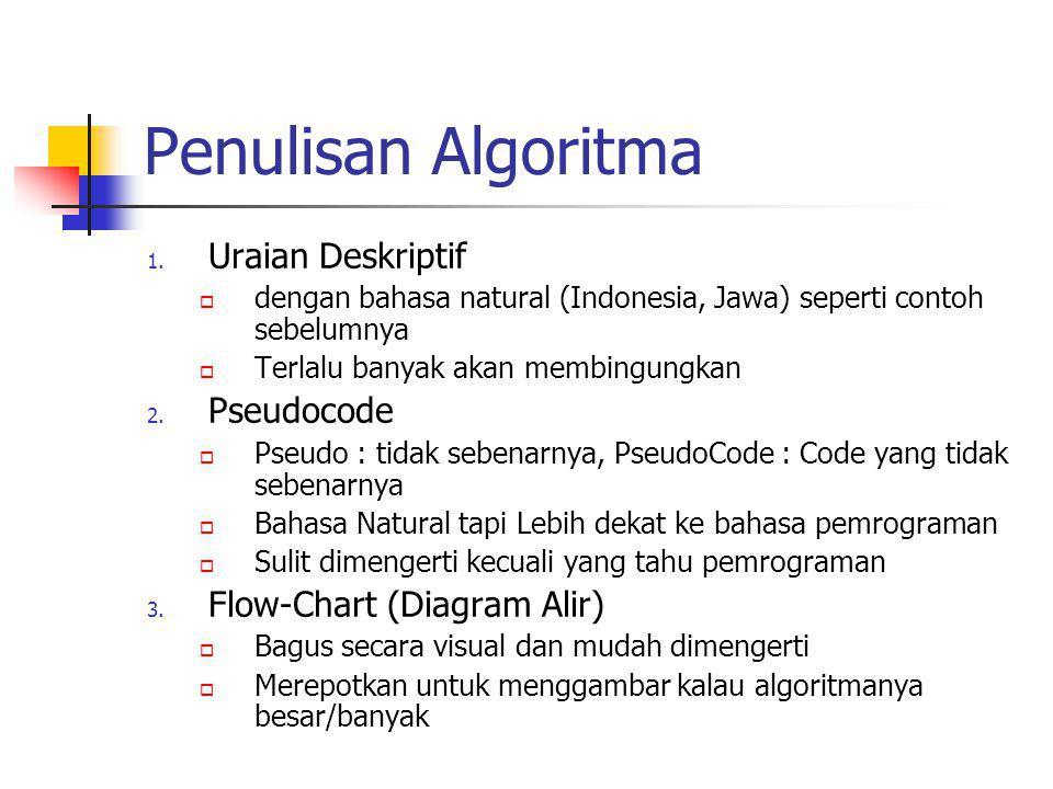 Penulisan Algoritma Uraian Deskriptif Pseudocode