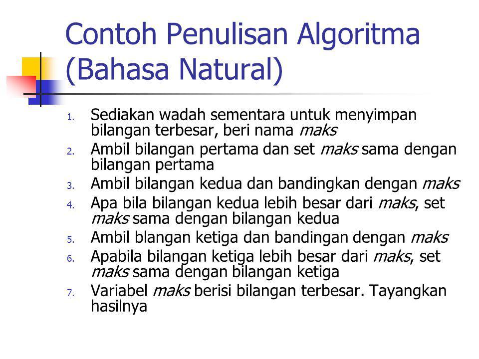 Contoh Penulisan Algoritma (Bahasa Natural)