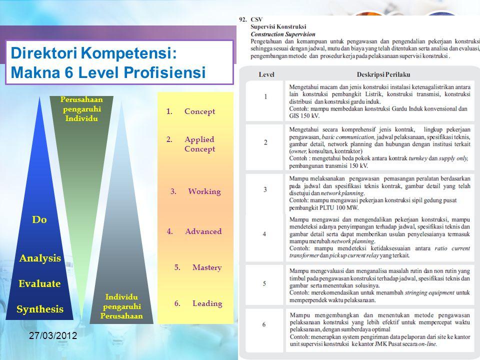 Direktori Kompetensi: Makna 6 Level Profisiensi