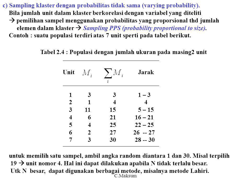 Contoh : suatu populasi terdiri atas 7 unit sperti pada tabel berikut.