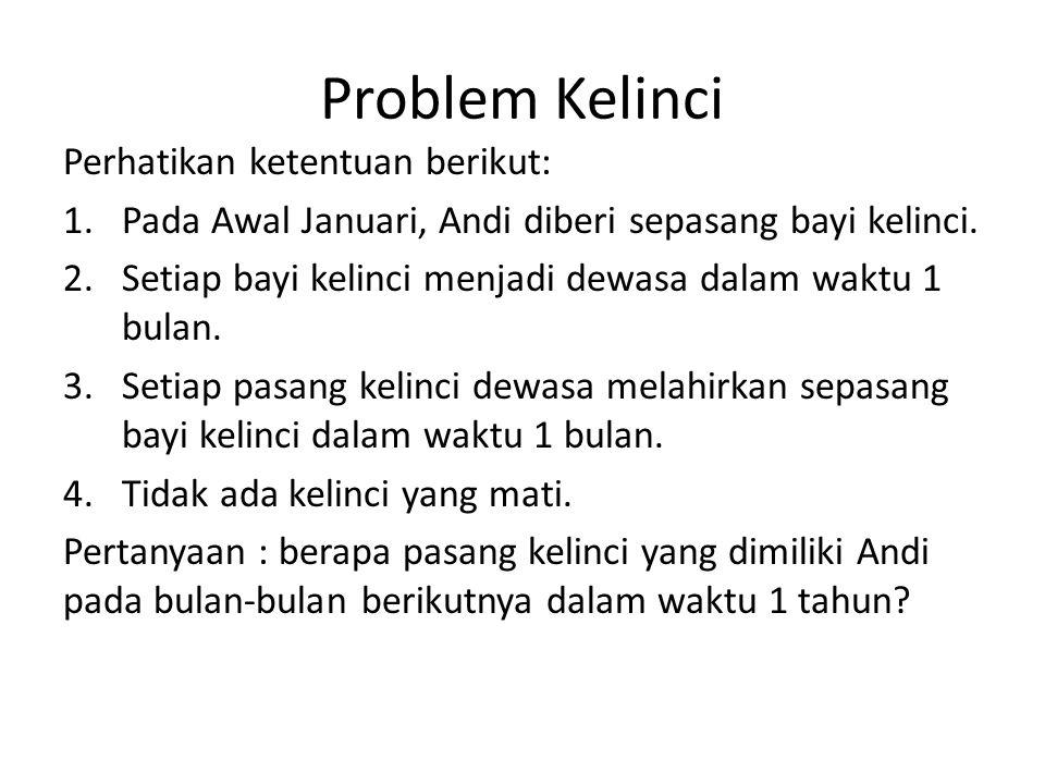 Problem Kelinci Perhatikan ketentuan berikut: