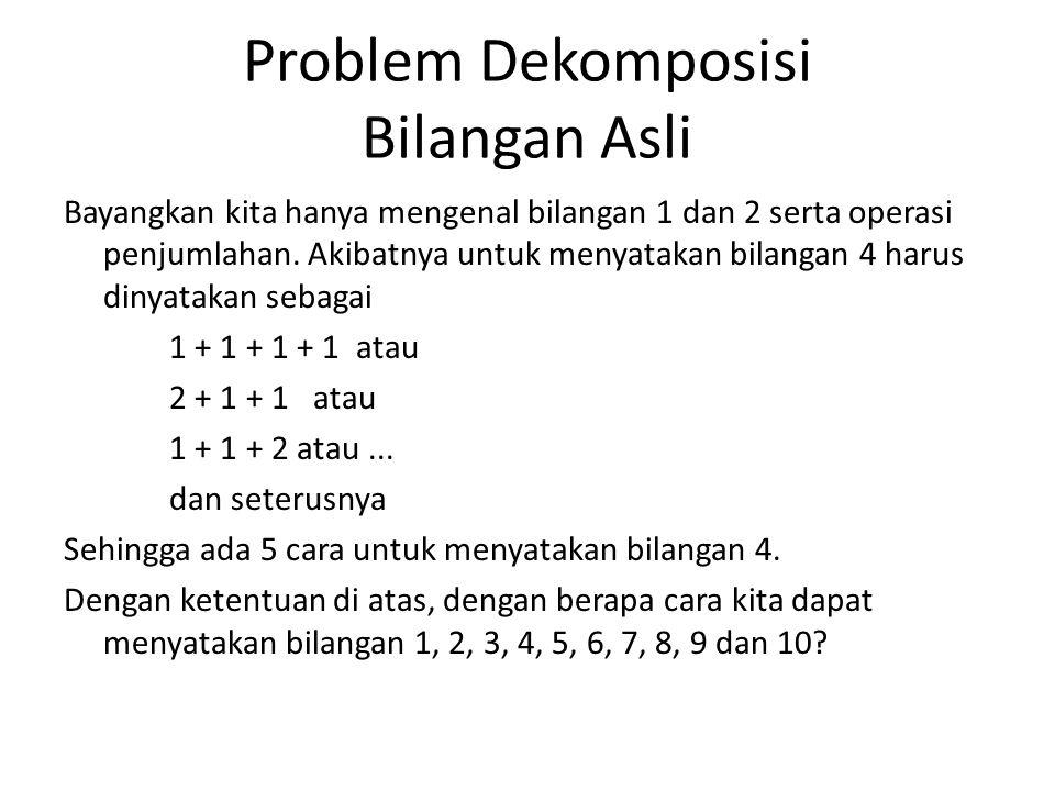 Problem Dekomposisi Bilangan Asli