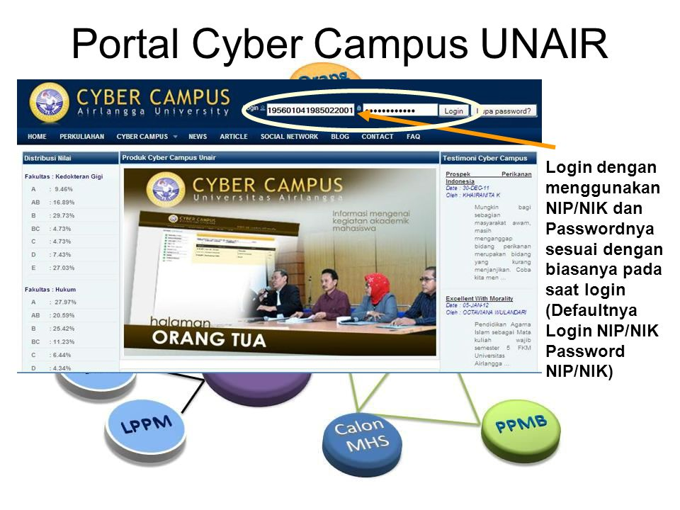 Portal Cyber Campus UNAIR