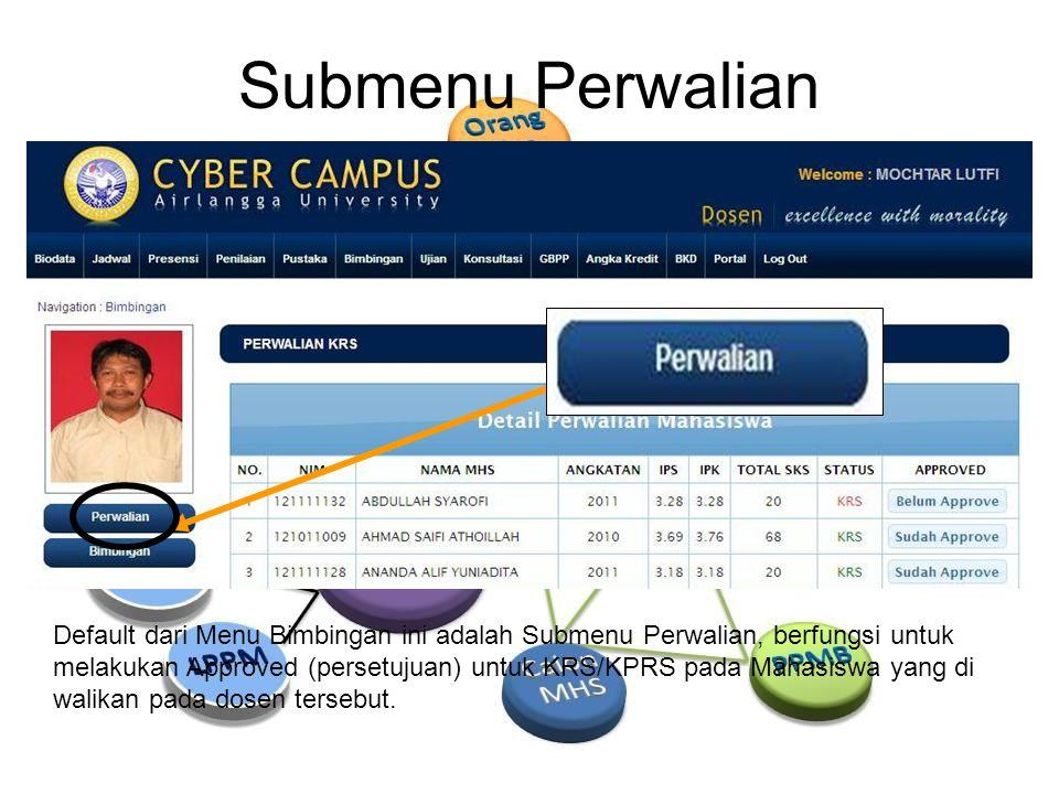 Submenu Perwalian