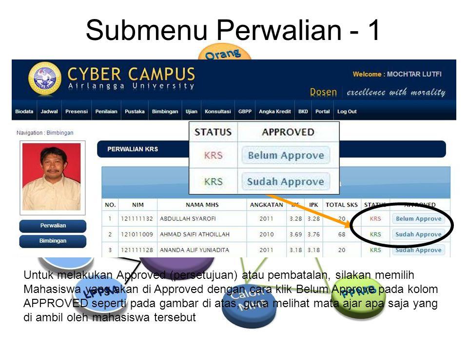 Submenu Perwalian - 1