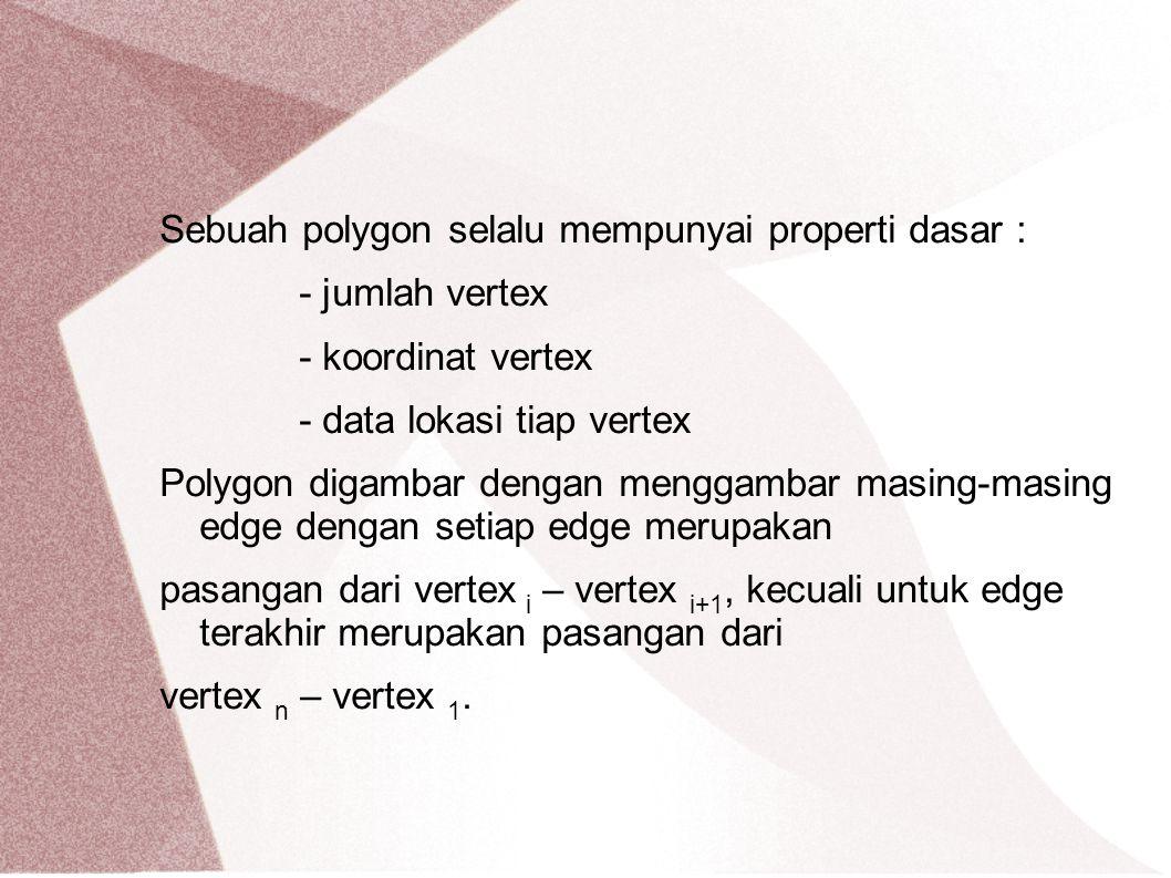 Sebuah polygon selalu mempunyai properti dasar :