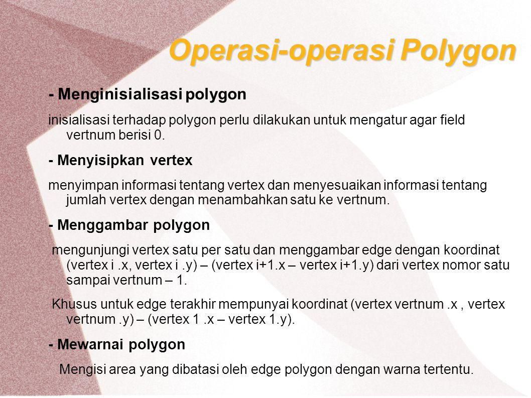 Operasi-operasi Polygon