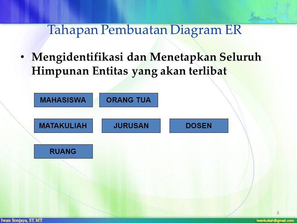 Tahapan Pembuatan Diagram ER