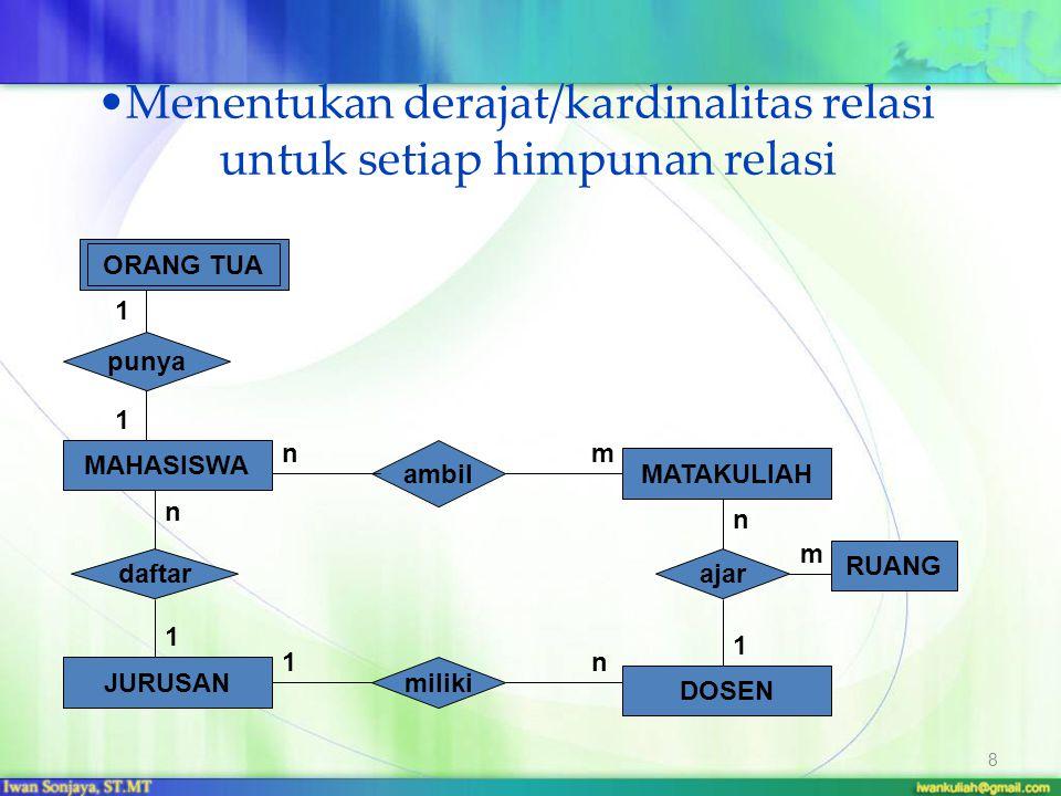 Menentukan derajat/kardinalitas relasi untuk setiap himpunan relasi