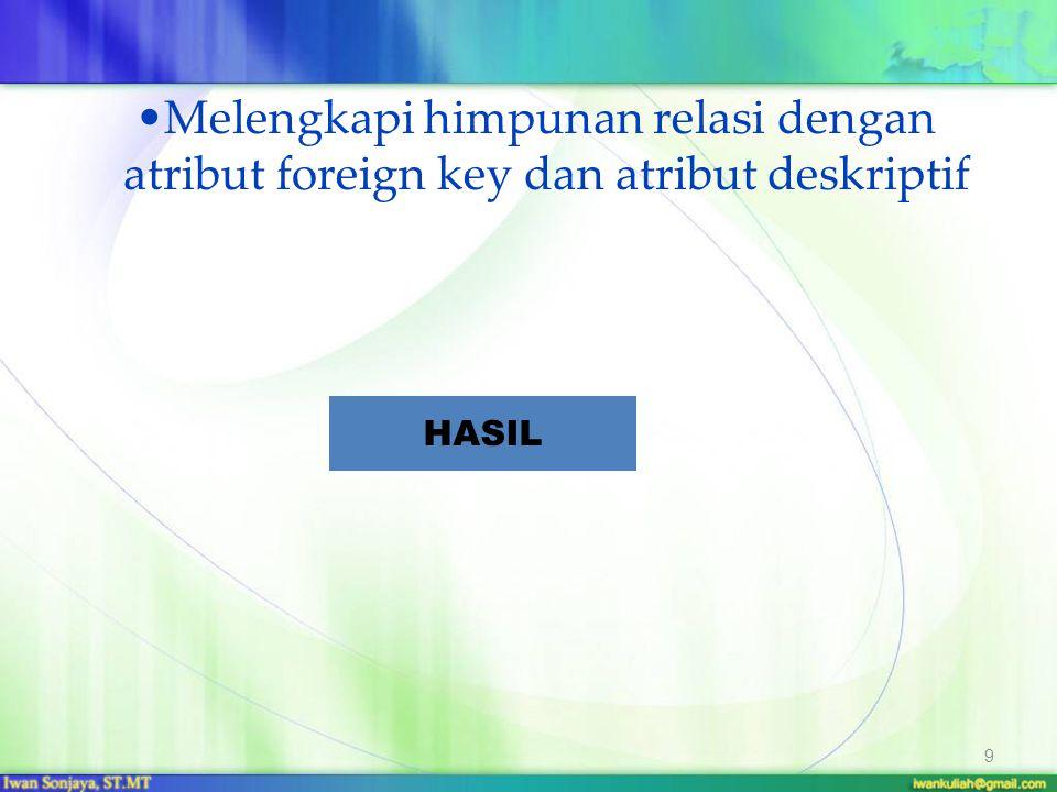 Melengkapi himpunan relasi dengan atribut foreign key dan atribut deskriptif