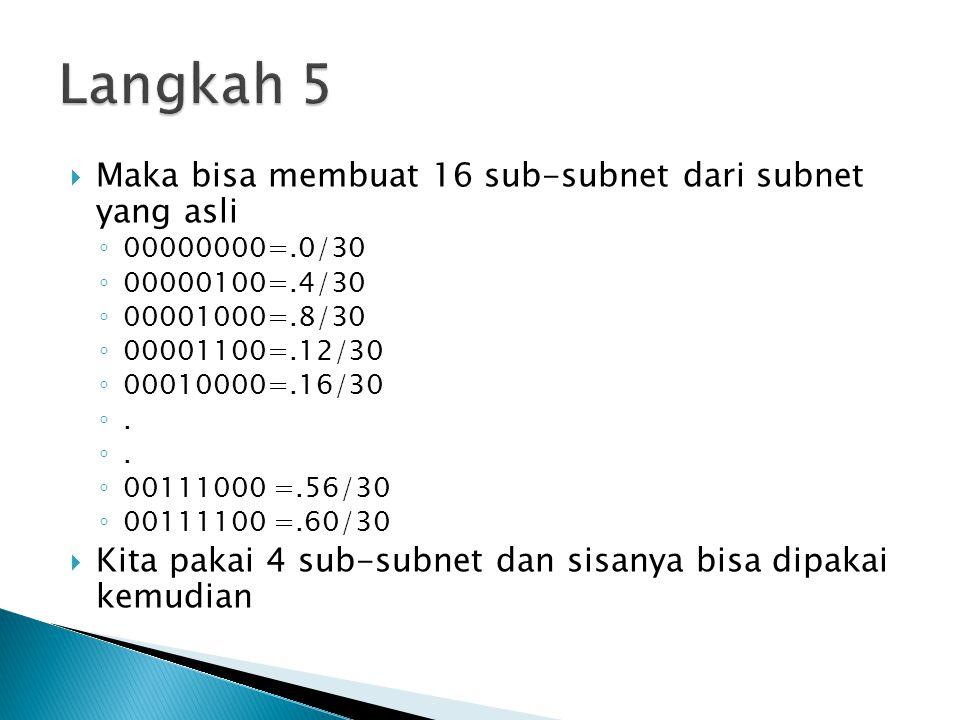 Langkah 5 Maka bisa membuat 16 sub-subnet dari subnet yang asli