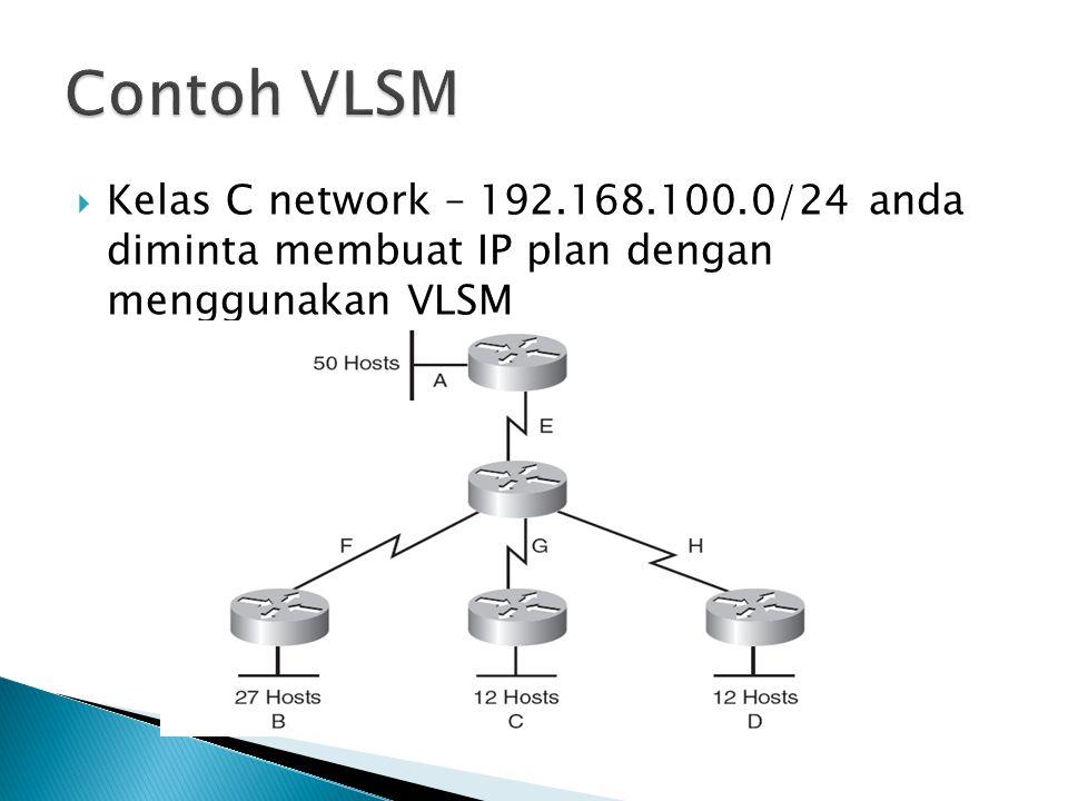 Contoh VLSM Kelas C network – 192.168.100.0/24 anda diminta membuat IP plan dengan menggunakan VLSM.