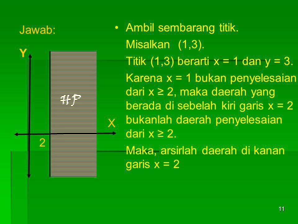 HP Ambil sembarang titik. Jawab: Misalkan (1,3).